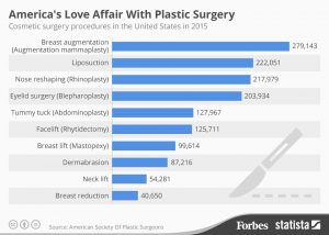 Surgical Assisting Newsletter Forbes